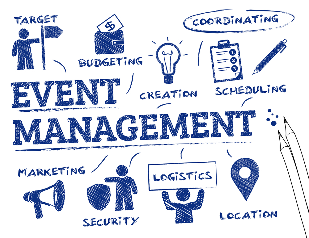 4 Smart Strategies to Streamline Event Management Planning